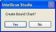 Bound Chart