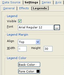 Legends tab