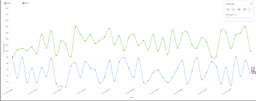 Real-time Charts