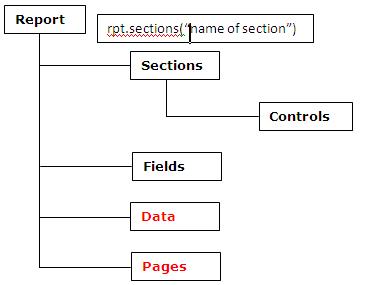 Report Execution Script