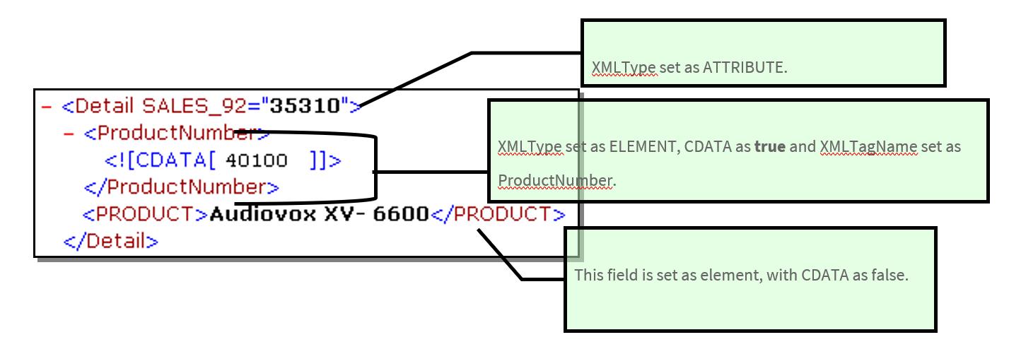 XMLTagName
