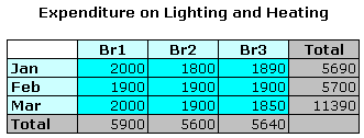 Light Formatting
