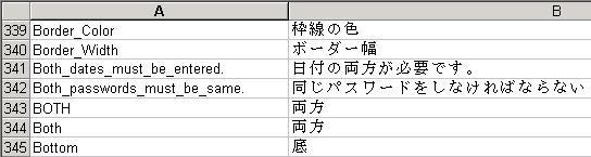Sheet1 on portal
