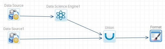 Data Science Engine step