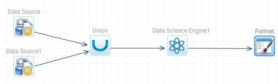 Adding Data Science Engine step