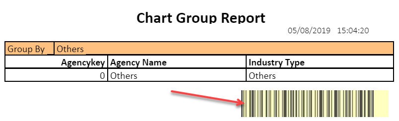 chart group report