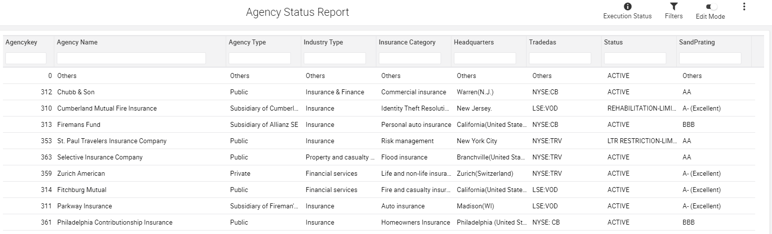 Smart Report in View Mode