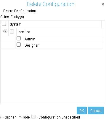 Delete Configuration dialog